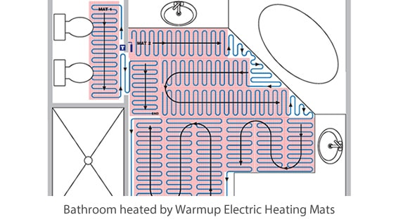 wet room underfloor heating layout